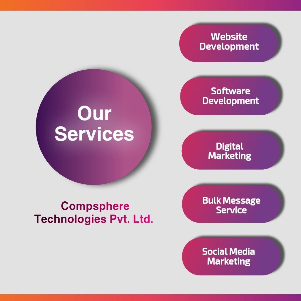 compsphere services